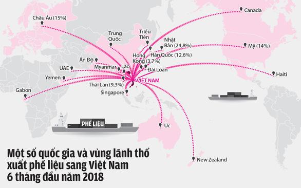 Rác thế giới đổ về Việt Nam: Có gì bên trong container phế liệu? - Ảnh 4.