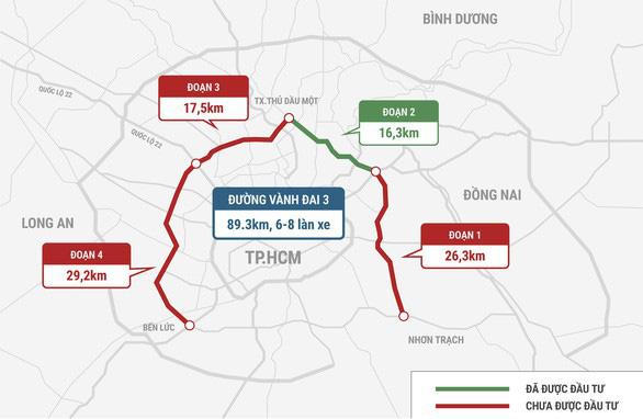 Đường vành đai 3 - TP.HCM sẽ là đường cao tốc - Ảnh 1.