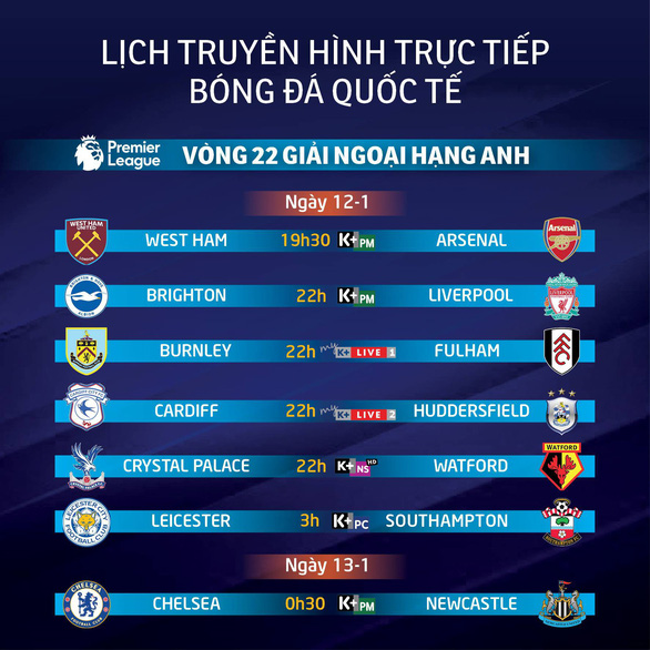 Lịch truyền hình vòng 22 Giải ngoại hạng Anh ngày 12-1 - Ảnh 1.