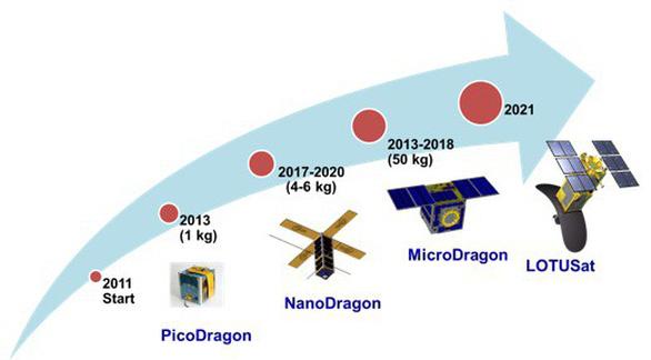 Ngày 17-1: Vệ tinh Made by Vietnam sẽ được phóng vào vũ trụ - Ảnh 8.