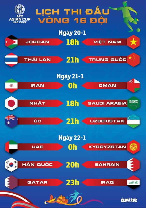 Ngày 20-1, Việt Nam gặp Jordan, Thái Lan đụng Trung Quốc - Ảnh 1.