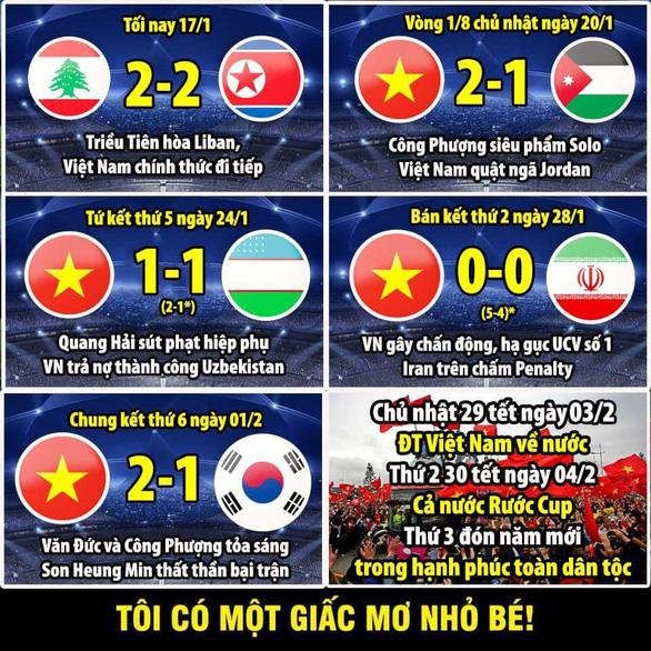 Cư dân mạng sốt với trận đấu dài như thế kỷ Lebanon - Triều Tiên - Ảnh 9.