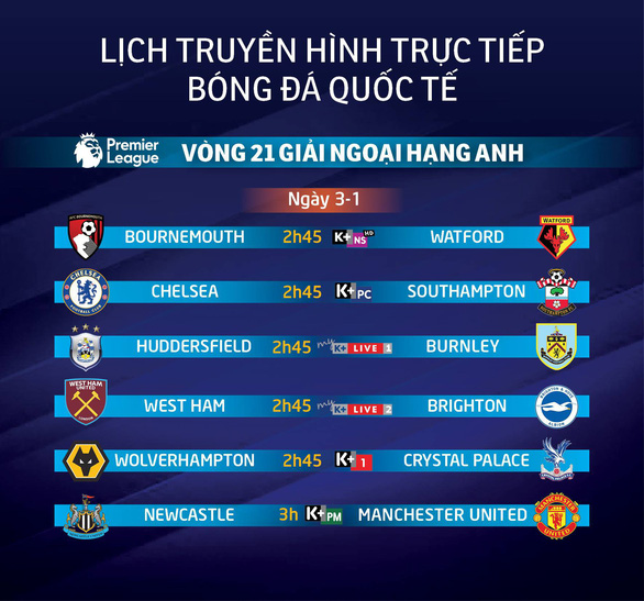 Lịch trực tiếp vòng 21 Premier League: Chờ Manchester United thắng bùng nổ - Ảnh 1.