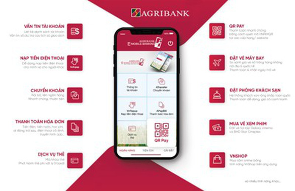 Agribank 2018: Lợi nhuận bứt phá, về đích trước thời hạn - Ảnh 3.