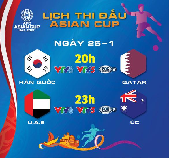 Lịch thi đấu Asian Cup 2019 ngày 25-1: Hấp dẫn hai trận tứ kết cuối cùng - Ảnh 1.