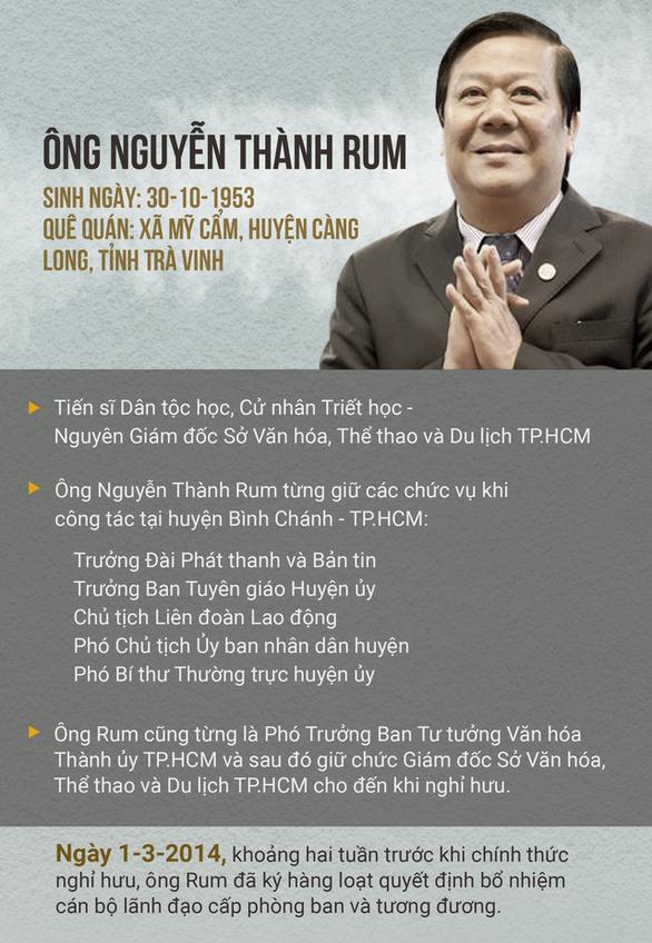 Bắt ông Nguyễn Thành Rum, nguyên giám đốc Sở VH-TT&DL và ông Vy Nhật Tảo - Ảnh 1.