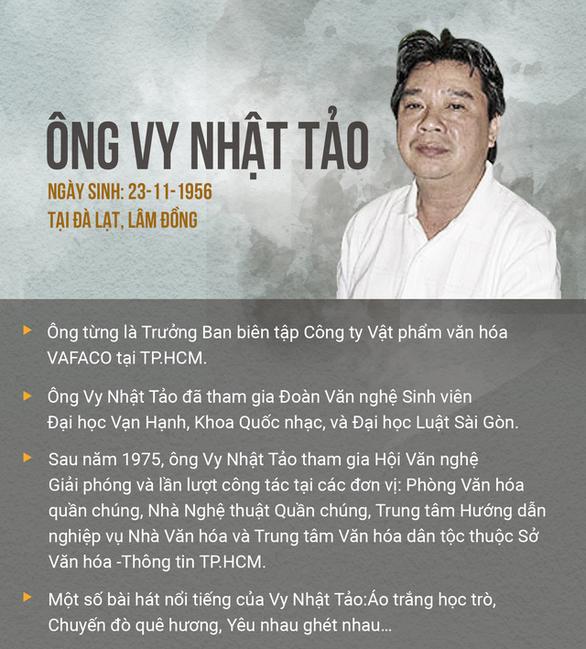 Bắt ông Nguyễn Thành Rum, nguyên giám đốc Sở VH-TT&DL và ông Vy Nhật Tảo - Ảnh 2.
