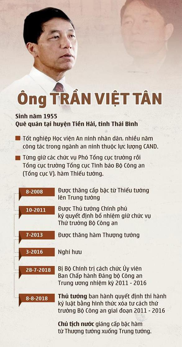 Cựu thứ trưởng Bộ Công an Trần Việt Tân kháng cáo - Ảnh 2.