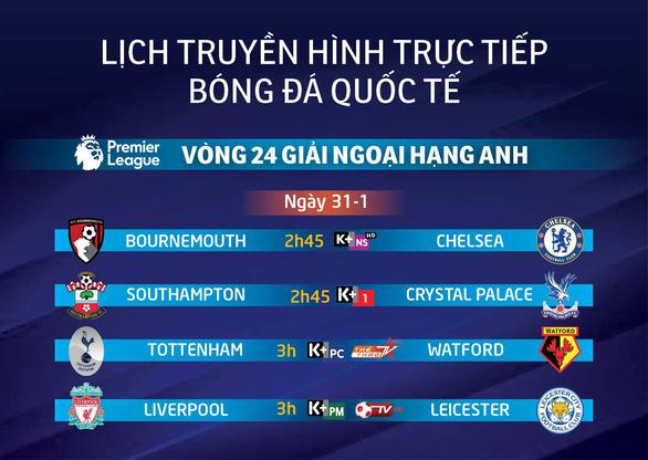 Lịch truyền hình vòng 24 Premier League: Chờ Liverpool bứt phá - Ảnh 1.