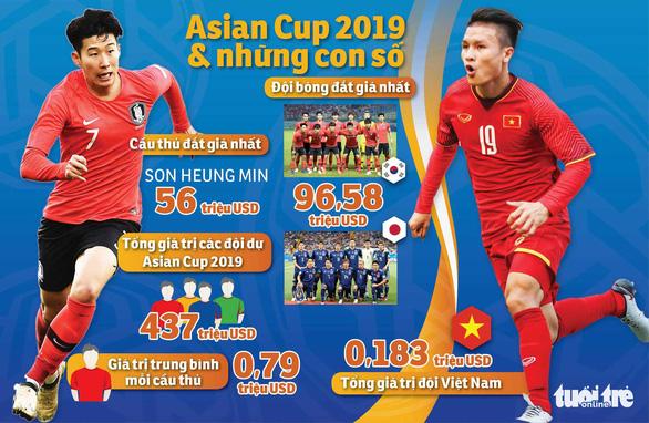 Phiên chợ cầu thủ tấp nập chờ Asian Cup - Ảnh 1.