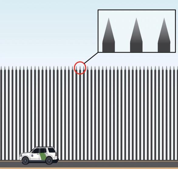 Ông Trump muốn bức tường nhưng sẽ được hàng rào? - Ảnh 3.