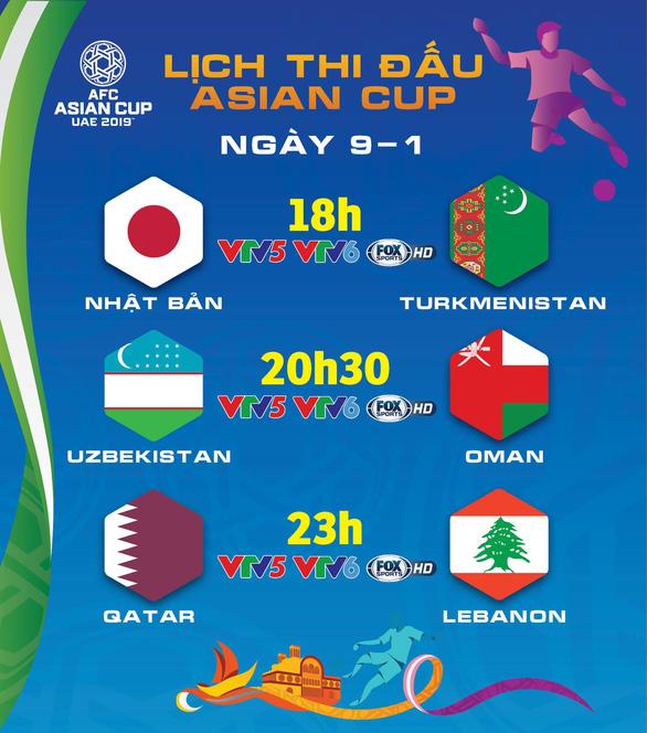 Lịch thi đấu Asian Cup 2019 ngày 9-1 - Ảnh 1.