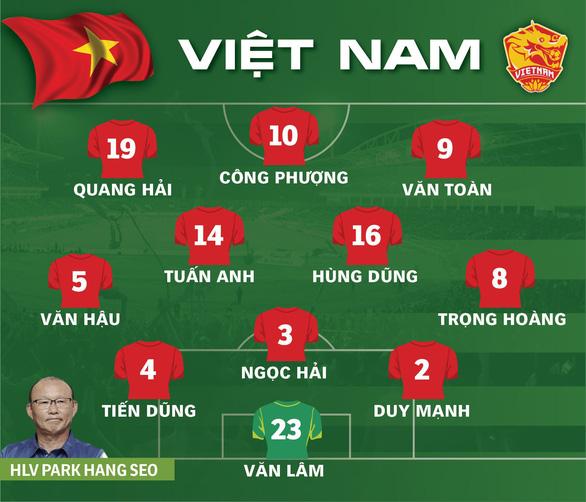 Quang Hải ghi bàn, Việt Nam đá bại Malaysia ở vòng loại World Cup 2022 - Ảnh 3.