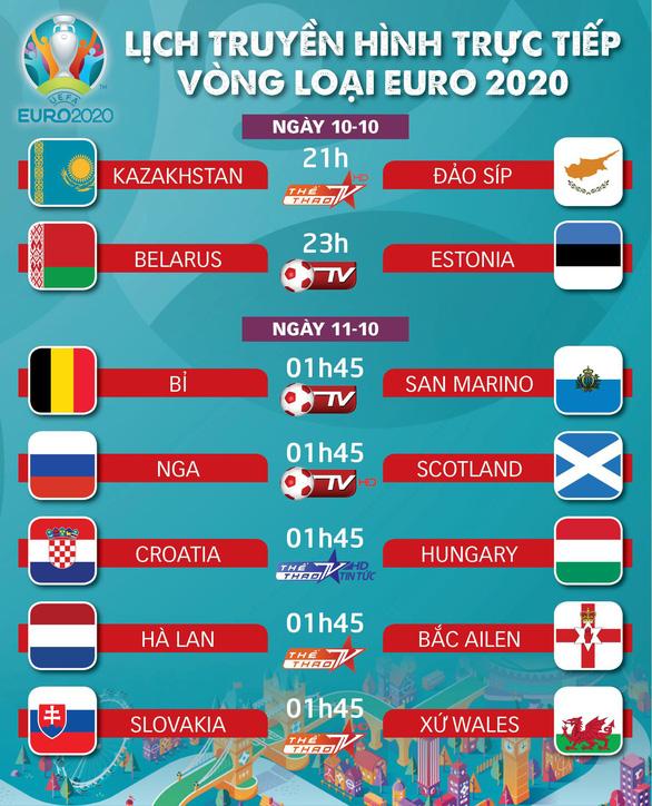 Lịch trực tiếp vòng loại Euro 2020 hôm nay: Hà Lan vượt khó? - Ảnh 1.