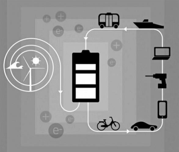 Nobel Hóa học: Pin sạc lithium-ion đưa thế giới tiếp cận cách mạng công nghệ mới - Ảnh 3.