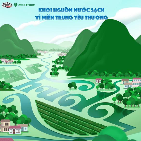 Giúp người dân miền Trung tiếp cận nguồn nước sạch - Ảnh 2.
