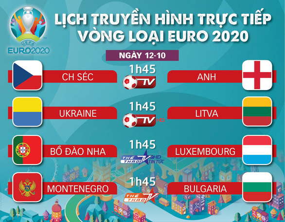 Lịch trực tiếp vòng loại Euro 2020 rạng sáng 12-10: Bồ Đào Nha đè bẹp Luxembourg? - Ảnh 1.