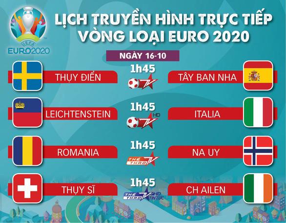 Lịch trực tiếp vòng loại Euro 2020: Chờ Tây Ban Nha giành vé - Ảnh 1.