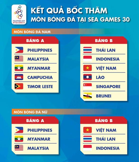 U22+2 Việt Nam gặp Thái Lan, Indonesia, Singapore ở SEA Games 2019 - Ảnh 3.