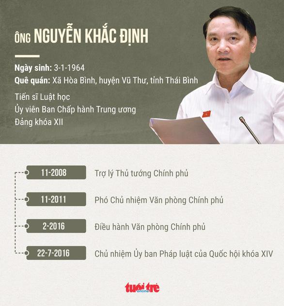 Chủ nhiệm Ủy ban Pháp luật Nguyễn Khắc Định sẽ làm bí thư Khánh Hòa - Ảnh 2.
