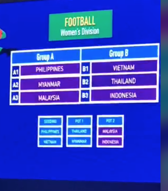 U22+2 Việt Nam gặp Thái Lan, Indonesia, Singapore ở SEA Games 2019 - Ảnh 6.