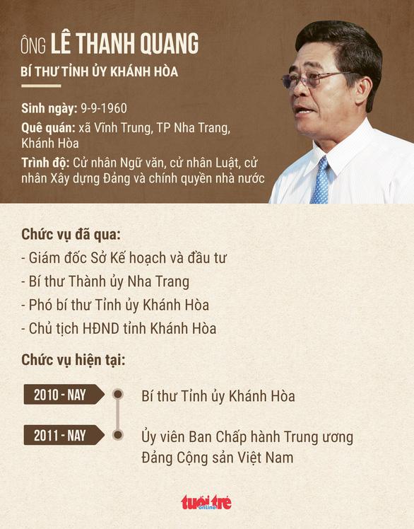 Cho ông Lê Thanh Quang thôi giữ chức bí thư Tỉnh ủy Khánh Hòa - Ảnh 2.
