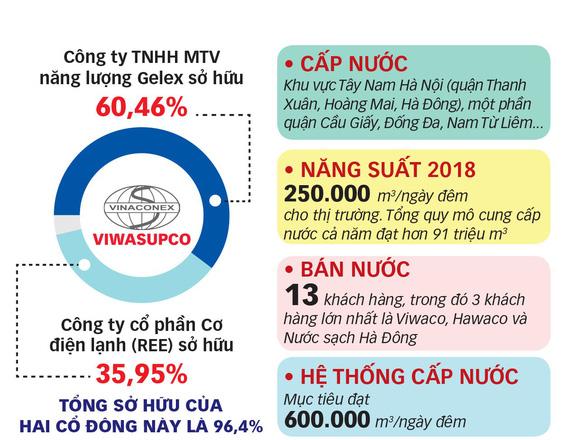 Nước bẩn ở Hà Nội: Dân đề nghị xử nghiêm, đòi Viwasupco bồi thường - Ảnh 2.