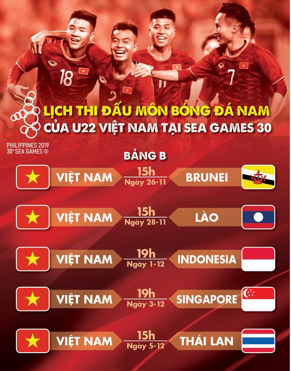 Lịch thi đấu SEA Games 2019: U22 Việt Nam gặp Thái Lan ở trận cuối vòng bảng - Ảnh 1.
