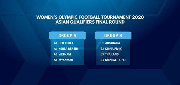 Tuyển nữ Việt Nam tranh vé dự Olympic với Hàn Quốc và Triều Tiên - Ảnh 1.