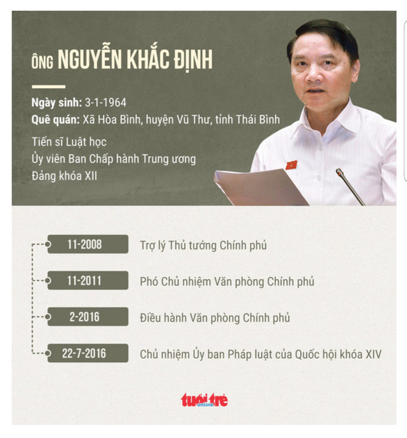 Ông Nguyễn Khắc Định nhận chức bí thư Tỉnh ủy Khánh Hòa - Ảnh 2.