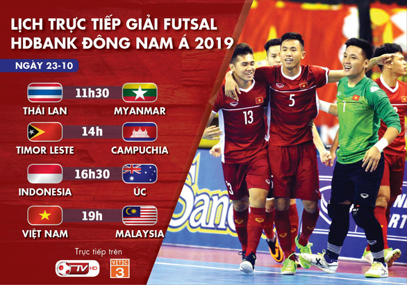 Lịch trực tiếp Giải futsal Đông Nam Á 2019: Chờ Việt Nam giành vé vào bán kết - Ảnh 1.