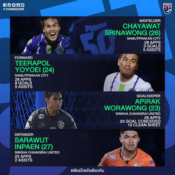 Đang chấn thương, Chanathip vẫn được triệu tập để đấu với tuyển Việt Nam - Ảnh 2.