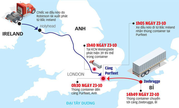 Cảnh sát Anh yêu cầu ngưng suy đoán quốc tịch 39 người chết trong xe container - Ảnh 2.