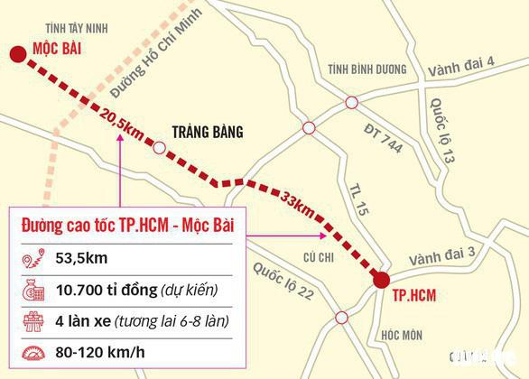 Cao tốc TP.HCM - Mộc Bài dự kiến hoàn thành năm 2025 - Ảnh 2.