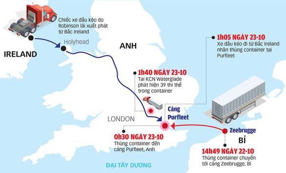 Phát hiện thêm người nhập cư trong xe tải đông lạnh hướng đến Anh - Ảnh 2.