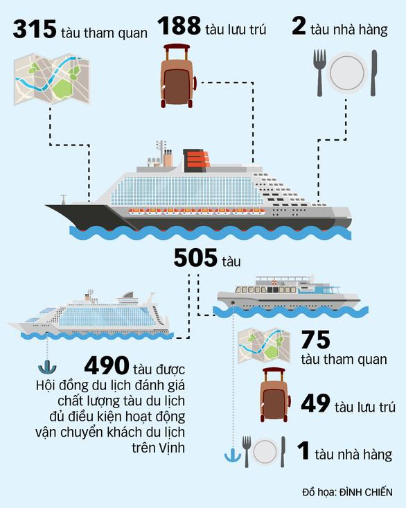 Gắn sao cho tàu du lịch - Ảnh 3.