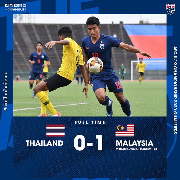 Vòng loại U19 châu Á 2020: Lào đoạt vé, Campuchia còn hy vọng, Thái Lan và Trung Quốc bị loại - Ảnh 7.