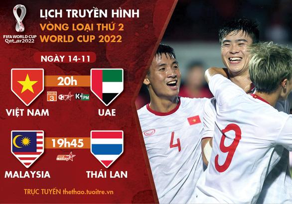 Lịch trực tiếp trận Việt Nam - UAE, Malaysia - Thái Lan ở vòng loại World Cup 2022 - Ảnh 1.