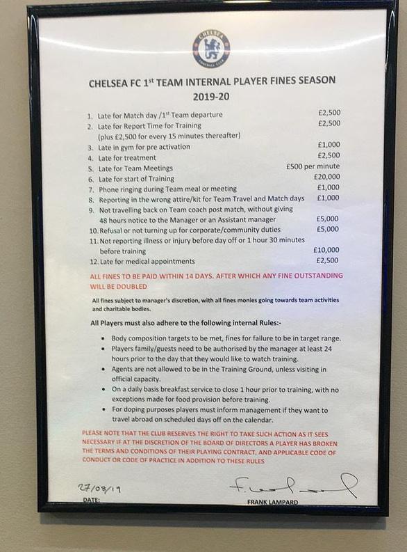 Cầu thủ Chelsea bị phạt gần 600 triệu đồng nếu đi tập muộn? - Ảnh 1.