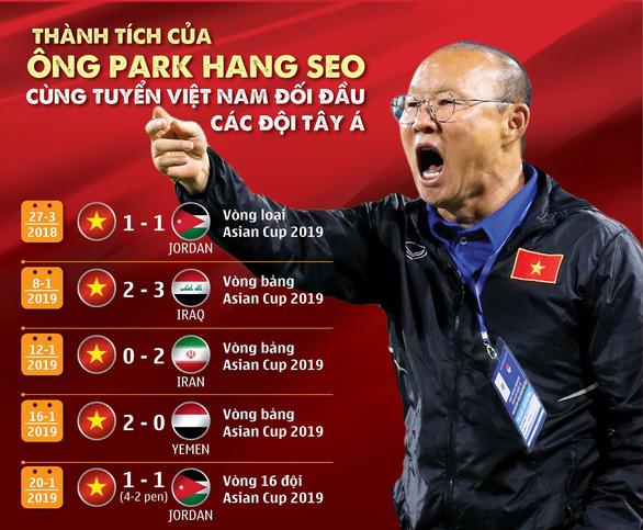 Đấu với các đội Tây Á, thầy Park khá ổn - Ảnh 1.