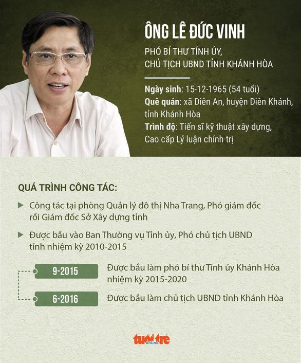 Công bố quyết định kỷ luật của Ban Bí thư với lãnh đạo tỉnh Khánh Hòa - Ảnh 1.