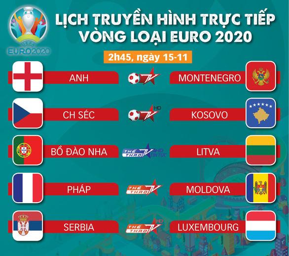 Lịch trực tiếp vòng loại Euro 2020: Chờ tuyển Anh, Pháp và Bồ Đào Nha giành vé - Ảnh 1.