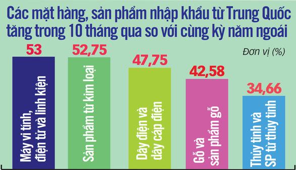 Hàng giả mạo xuất xứ Việt Nam: Tổn hại cho quốc gia, doanh nghiệp - Ảnh 2.