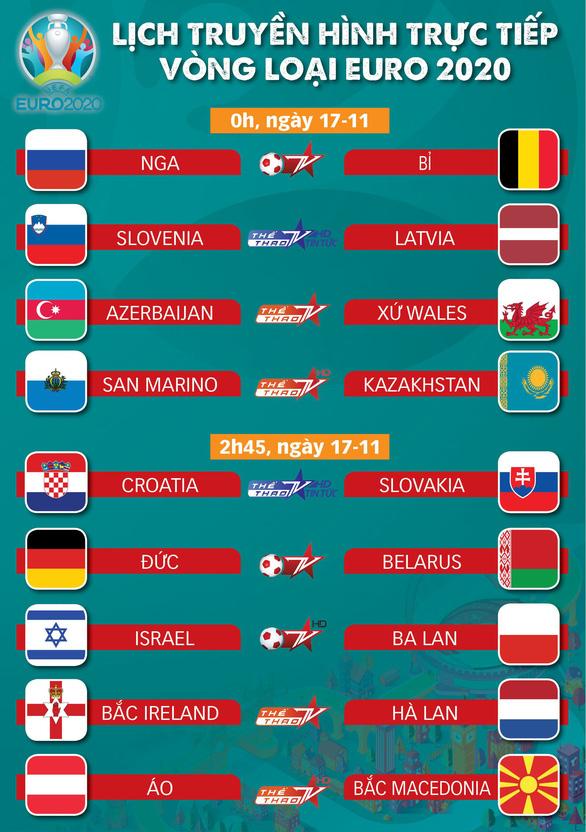 Lịch trực tiếp vòng loại Euro 2020: Vé vào vòng chung kết chờ Đức và Hà Lan - Ảnh 1.