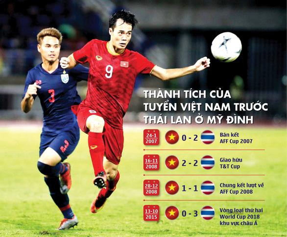 Đêm nay tuyển Việt Nam sẽ thay đổi lịch sử? - Ảnh 1.
