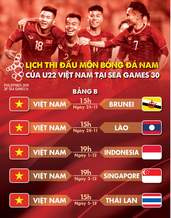 Trận ra quân của tuyển U22 Việt Nam tại SEA Games bị thay đổi - Ảnh 1.