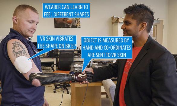 Công nghệ mới mang lại cảm nhận xúc giác cho các cánh tay giả - Ảnh 1.