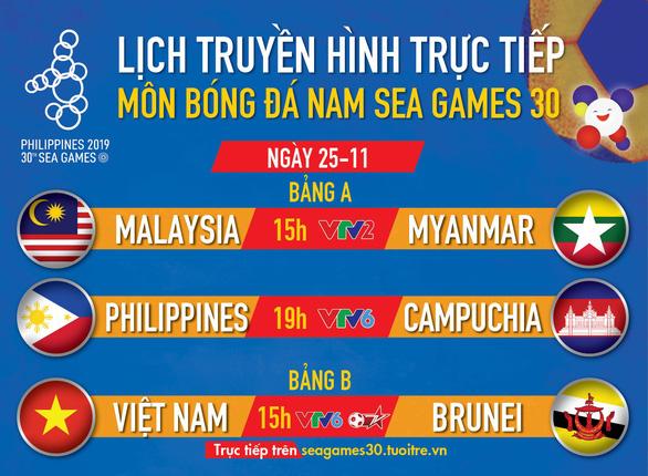 Lịch trực tiếp U22 Việt Nam gặp Brunei ở SEA Games 2019 - Ảnh 1.