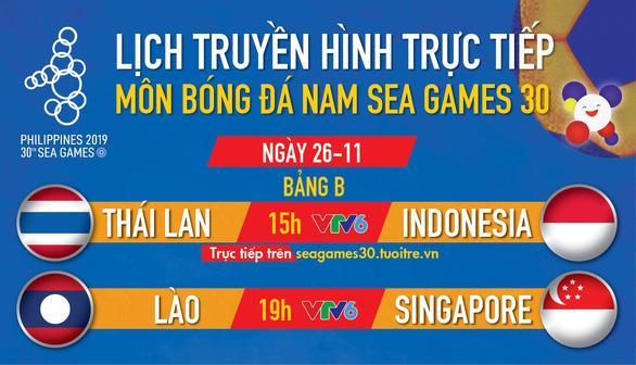 Lịch trực tiếp bóng đá nam SEA Games 2019: Thái Lan và Indonesia đại chiến - Ảnh 1.