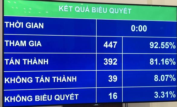 Các phường của Hà Nội không còn HĐND từ tháng 7-2021 - Ảnh 1.